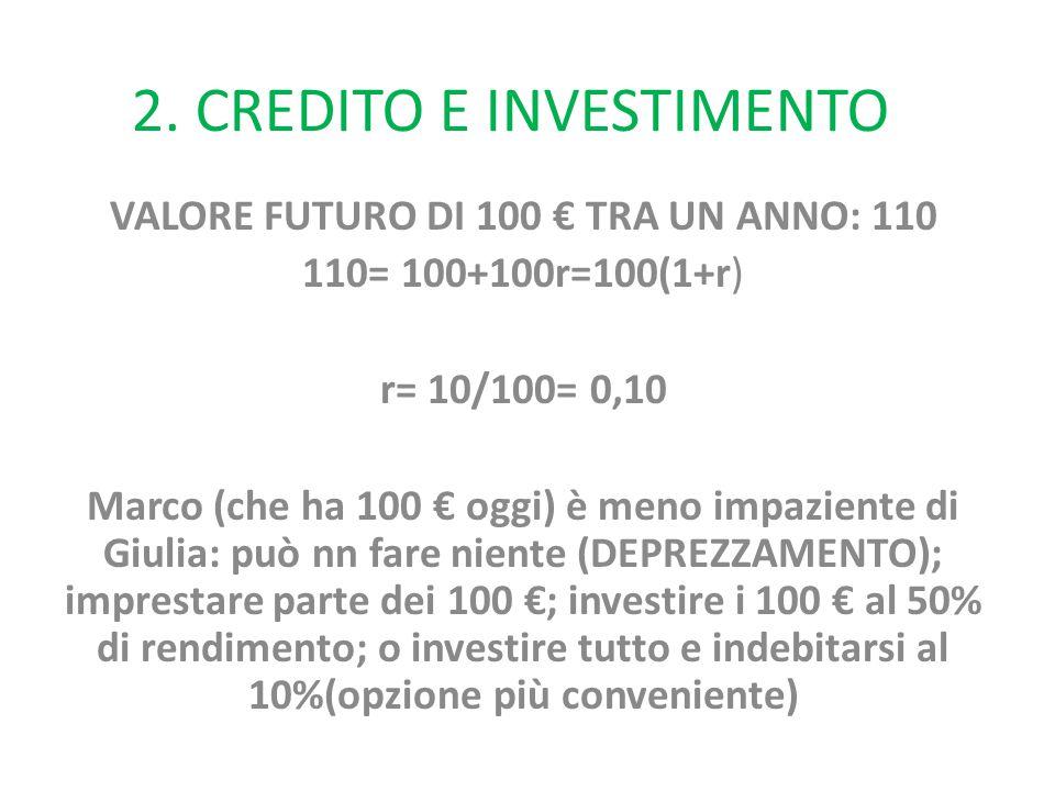 2. CREDITO E INVESTIMENTO VALORE FUTURO DI 100 € TRA UN ANNO: 110 110= 100+100r=100(1+r) r= 10/100= 0,10 Marco (che ha 100 € oggi) è meno impaziente d