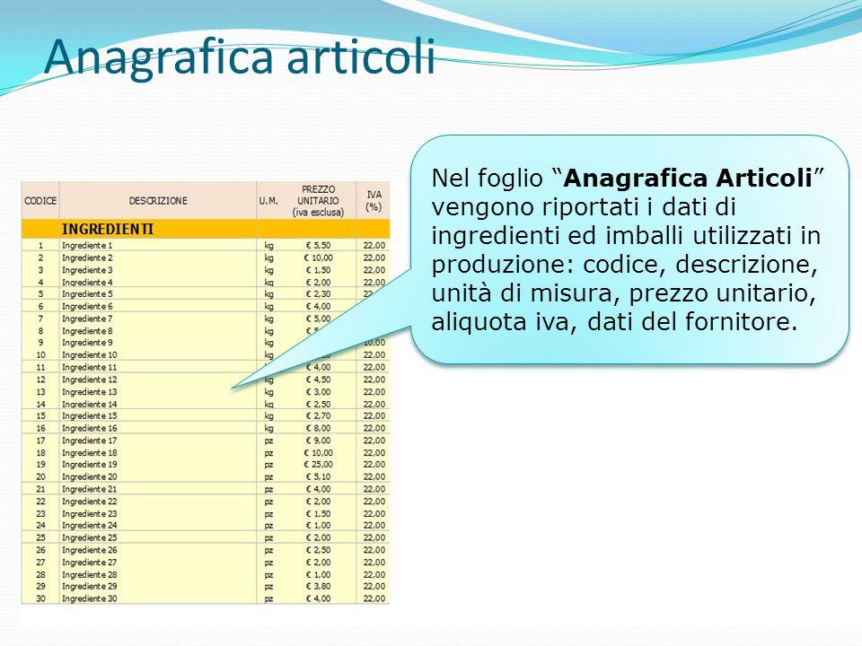"""Anagrafica articoli Nel foglio """"Anagrafica Articoli"""" vengono riportati i dati di ingredienti ed imballi utilizzati in produzione: codice, descrizione,"""