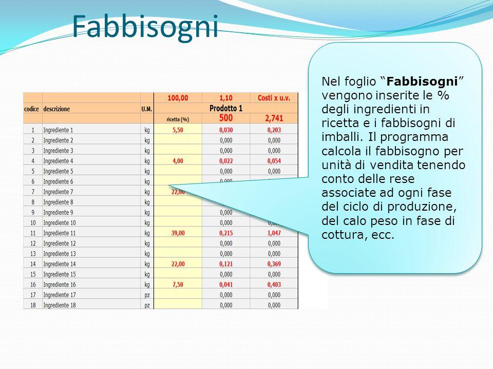 """Fabbisogni Nel foglio """"Fabbisogni"""" vengono inserite le % degli ingredienti in ricetta e i fabbisogni di imballi. Il programma calcola il fabbisogno pe"""
