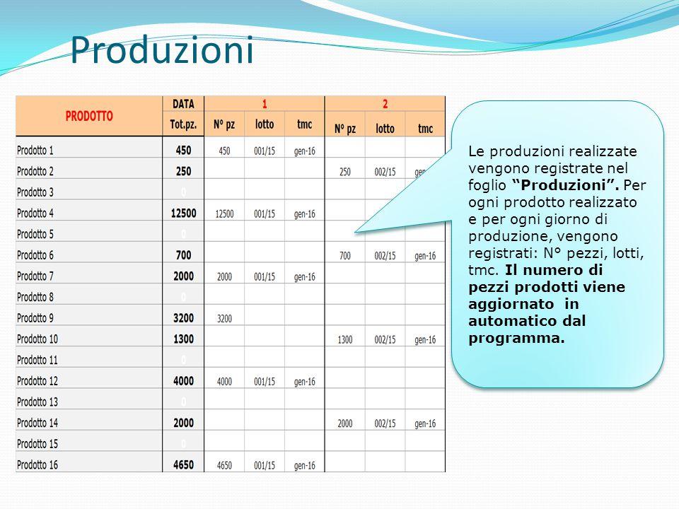 """Produzioni Le produzioni realizzate vengono registrate nel foglio """"Produzioni"""". Per ogni prodotto realizzato e per ogni giorno di produzione, vengono"""