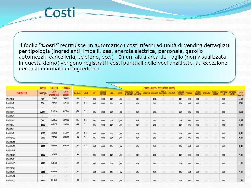 Costi Il foglio Costi restituisce in automatico i costi riferiti ad unità di vendita dettagliati per tipologia (ingredienti, imballi, gas, energia elettrica, personale, gasolio automezzi, cancelleria, telefono, ecc.).