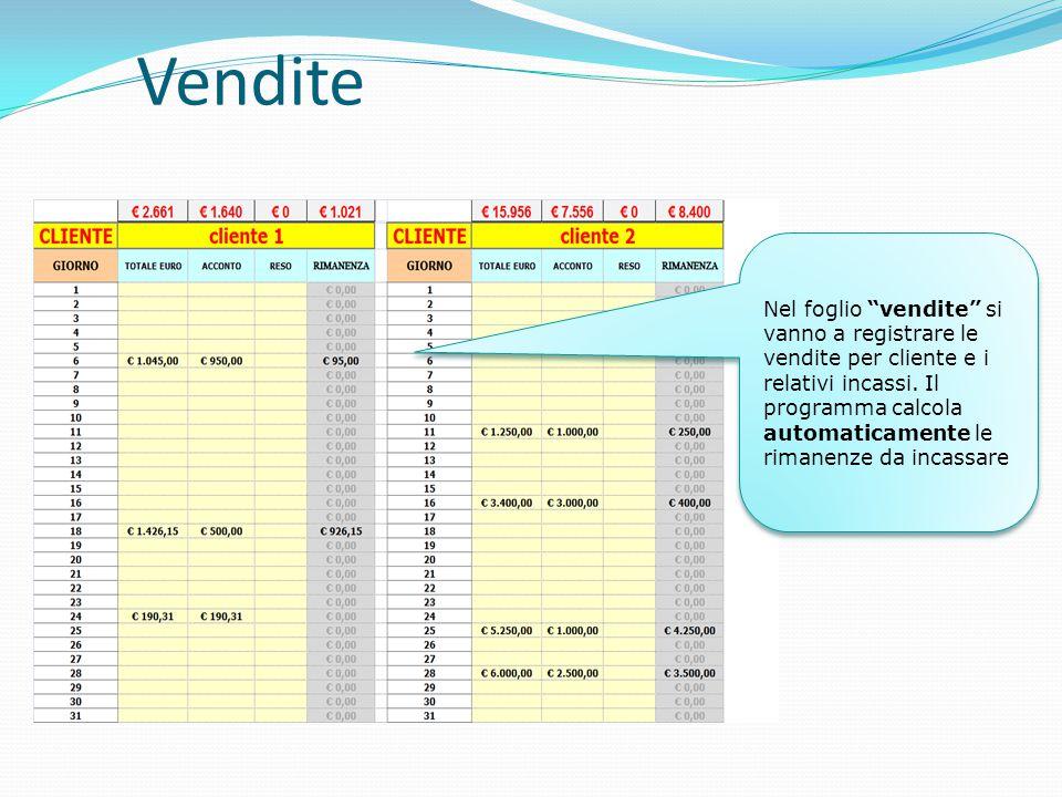 Vendite Nel foglio vendite si vanno a registrare le vendite per cliente e i relativi incassi.