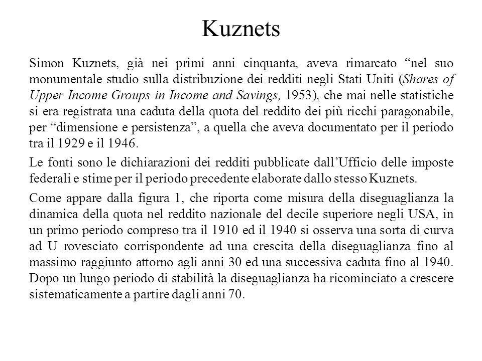 """Kuznets Simon Kuznets, già nei primi anni cinquanta, aveva rimarcato """"nel suo monumentale studio sulla distribuzione dei redditi negli Stati Uniti (Sh"""