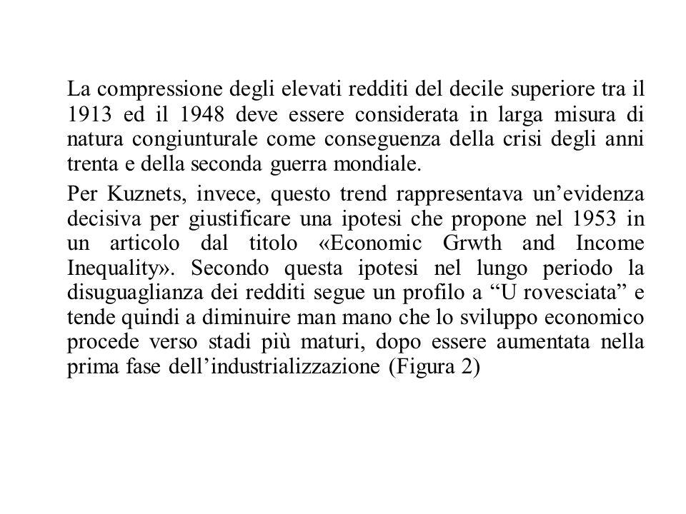 La compressione degli elevati redditi del decile superiore tra il 1913 ed il 1948 deve essere considerata in larga misura di natura congiunturale come