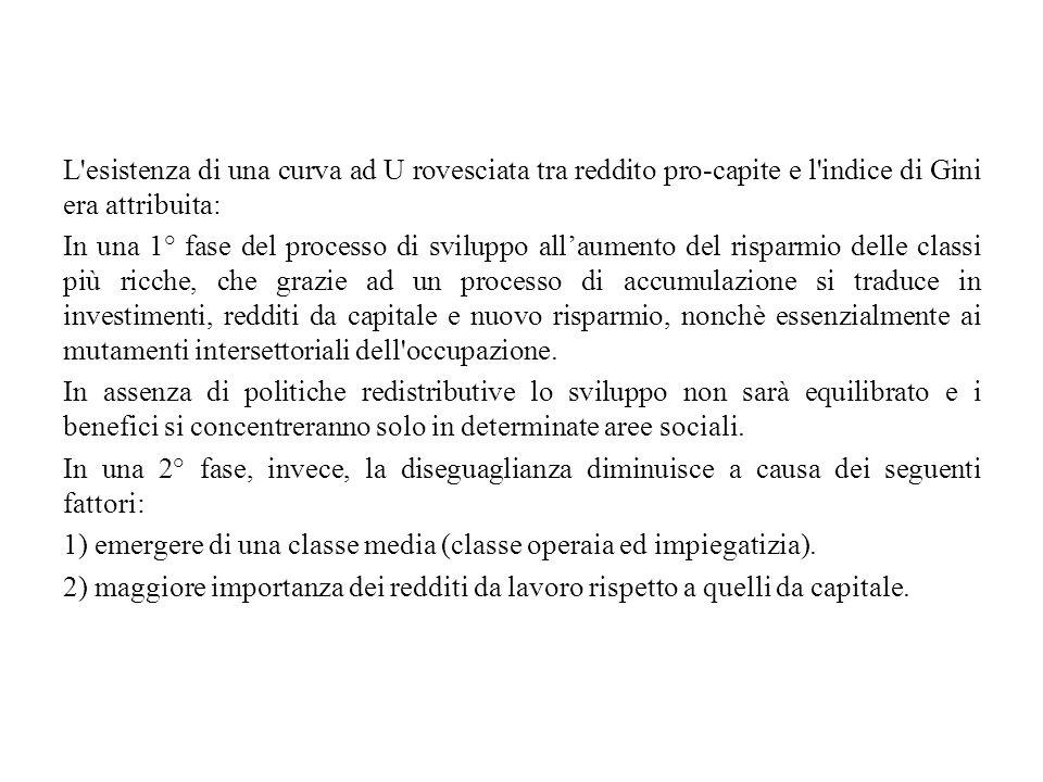 L'esistenza di una curva ad U rovesciata tra reddito pro-capite e l'indice di Gini era attribuita: In una 1° fase del processo di sviluppo all'aumento