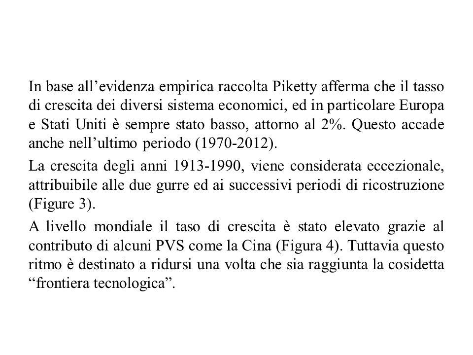 In base all'evidenza empirica raccolta Piketty afferma che il tasso di crescita dei diversi sistema economici, ed in particolare Europa e Stati Uniti