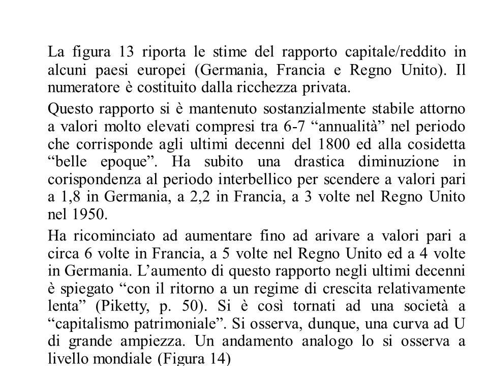 La figura 13 riporta le stime del rapporto capitale/reddito in alcuni paesi europei (Germania, Francia e Regno Unito). Il numeratore è costituito dall