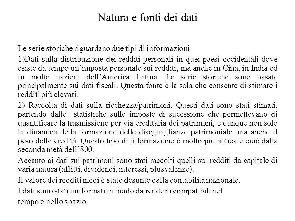 Natura e fonti dei dati Le serie storiche riguardano due tipi di informazioni 1)Dati sulla distribuzione dei redditi personali in quei paesi occidenta