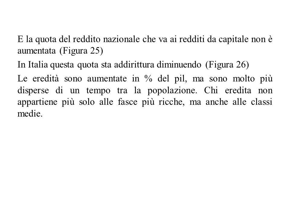E la quota del reddito nazionale che va ai redditi da capitale non è aumentata (Figura 25) In Italia questa quota sta addirittura diminuendo (Figura 2
