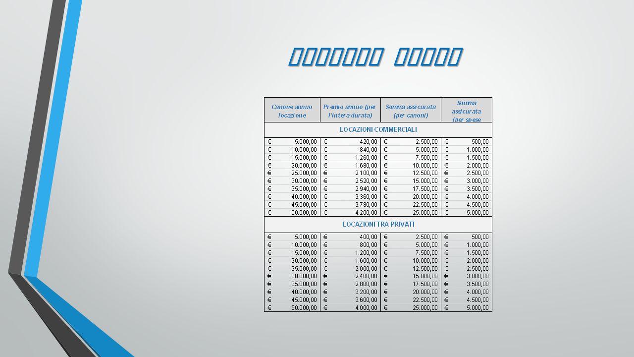 LOCAZIONE SERENA Polizza assicurativa a garanzia del solo pagamento del canone