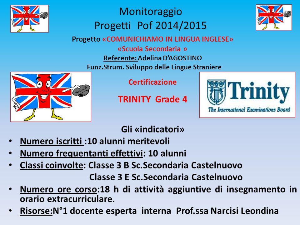 Monitoraggio Progetti Pof 2014/2015 Progetto «COMUNICHIAMO IN LINGUA INGLESE» «Scuola Secondaria » Referente: Adelina D'AGOSTINO Funz.Strum. Sviluppo