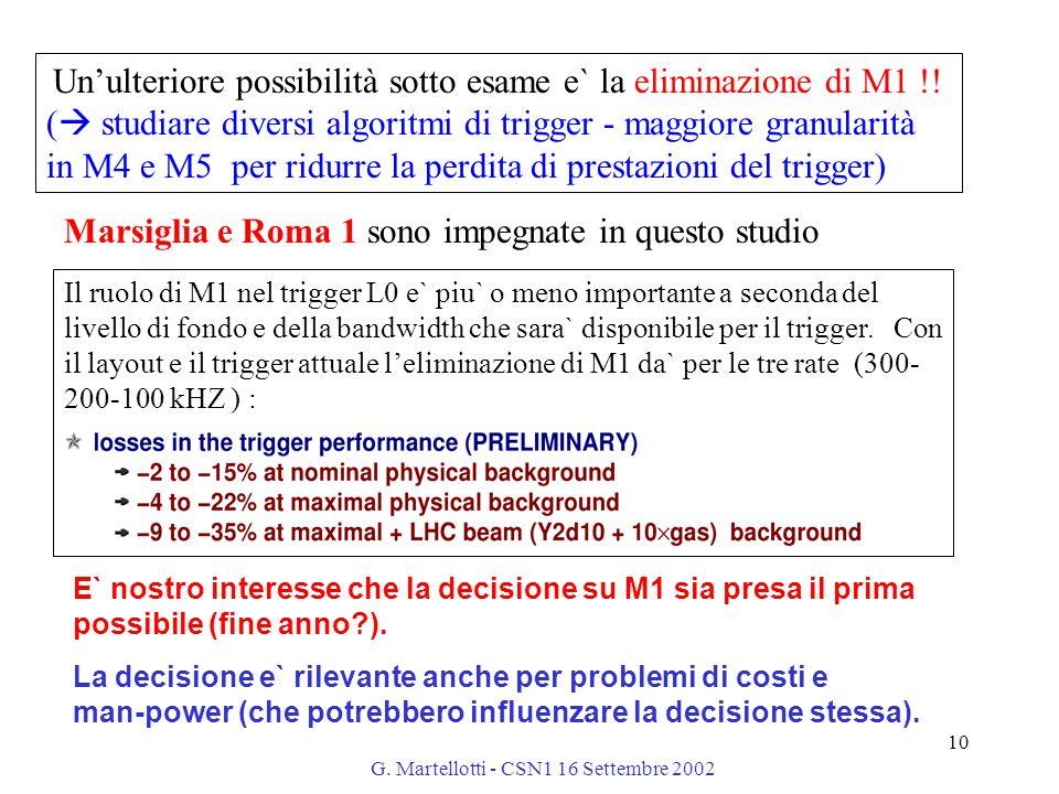 G. Martellotti - CSN1 16 Settembre 2002 10 Un'ulteriore possibilità sotto esame e` la eliminazione di M1 !! (  studiare diversi algoritmi di trigger