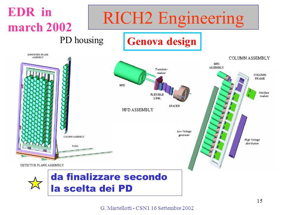 G. Martellotti - CSN1 16 Settembre 2002 15 RICH2 Engineering Genova design PD housing da finalizzare secondo la scelta dei PD EDR in march 2002