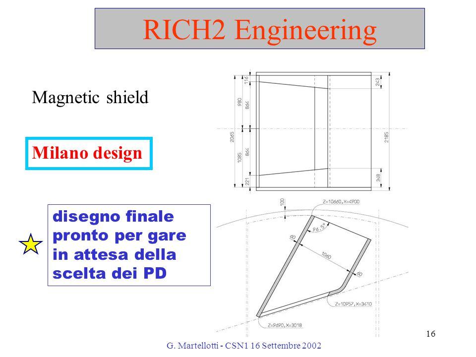 G. Martellotti - CSN1 16 Settembre 2002 16 RICH2 Engineering Magnetic shield Milano design disegno finale pronto per gare in attesa della scelta dei P