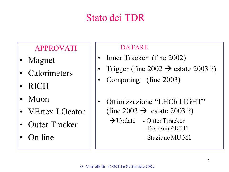 G. Martellotti - CSN1 16 Settembre 2002 2 Stato dei TDR APPROVATI Magnet Calorimeters RICH Muon VErtex LOcator Outer Tracker On line DA FARE Inner Tra