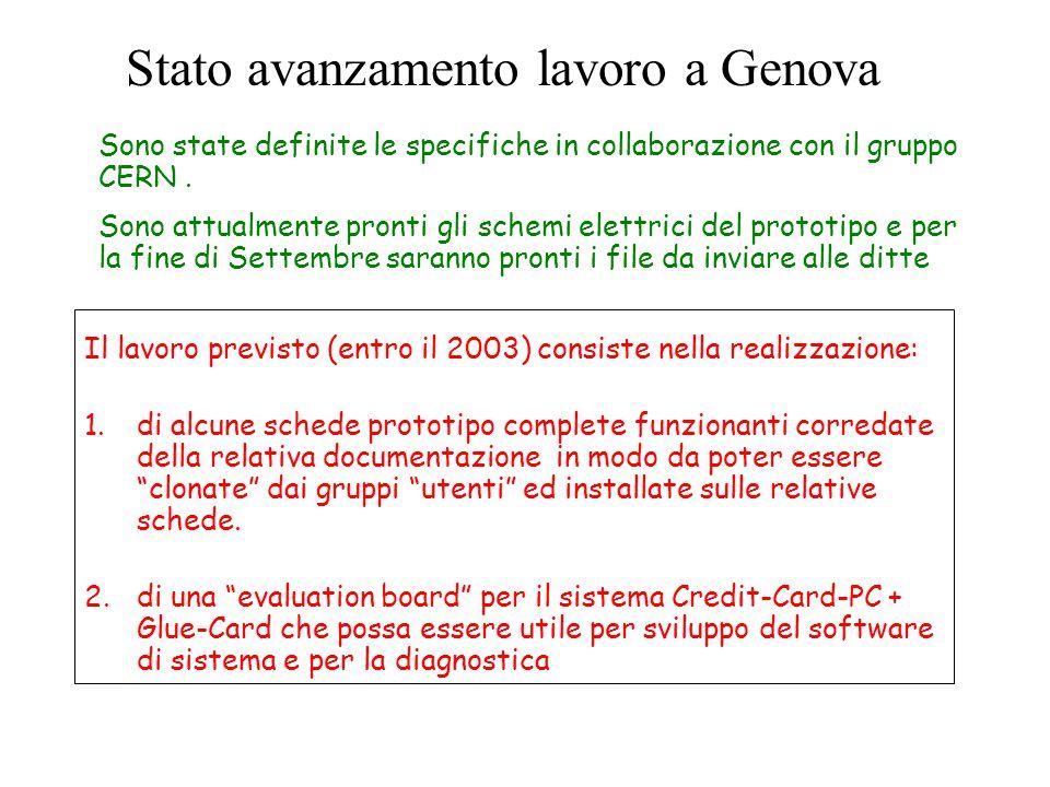Stato avanzamento lavoro a Genova Il lavoro previsto (entro il 2003) consiste nella realizzazione: 1.di alcune schede prototipo complete funzionanti c