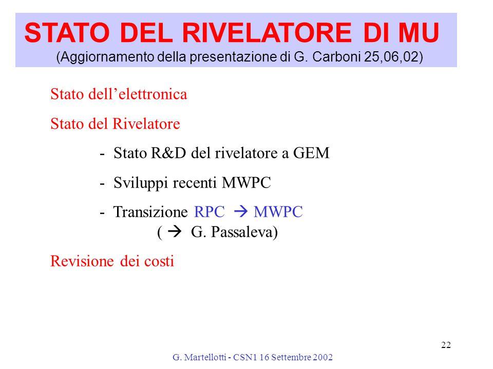 G. Martellotti - CSN1 16 Settembre 2002 22 STATO DEL RIVELATORE DI MU (Aggiornamento della presentazione di G. Carboni 25,06,02) Stato dell'elettronic
