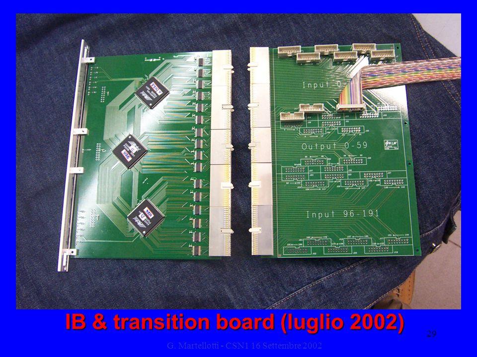 G. Martellotti - CSN1 16 Settembre 2002 29 IB & transition board (luglio 2002)
