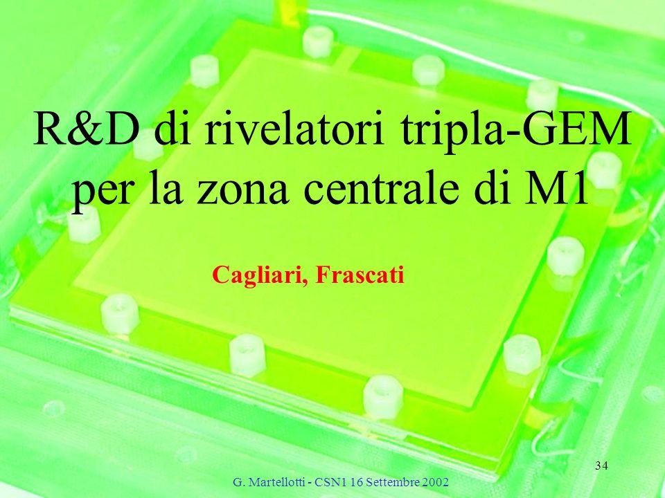 G. Martellotti - CSN1 16 Settembre 2002 34 R&D di rivelatori tripla-GEM per la zona centrale di M1 Cagliari, Frascati