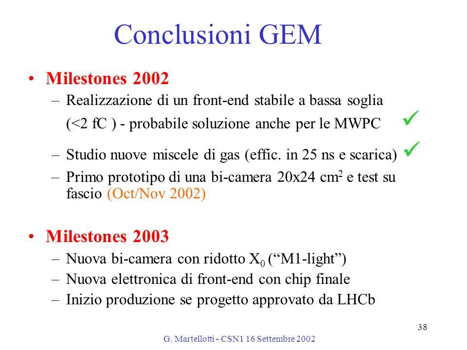 G. Martellotti - CSN1 16 Settembre 2002 38 Conclusioni GEM Milestones 2002 –Realizzazione di un front-end stabile a bassa soglia (<2 fC ) - probabile