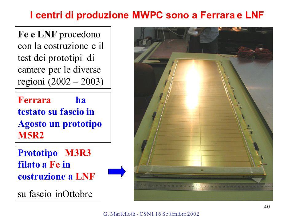 G. Martellotti - CSN1 16 Settembre 2002 40 Prototipo M3R3 filato a Fe in costruzione a LNF su fascio inOttobre Ferrara ha testato su fascio in Agosto