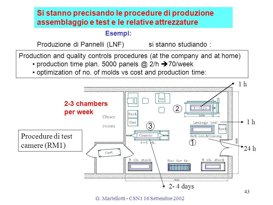 G. Martellotti - CSN1 16 Settembre 2002 43 Si stanno precisando le procedure di produzione assemblaggio e test e le relative attrezzature 24 h 1 h 2-