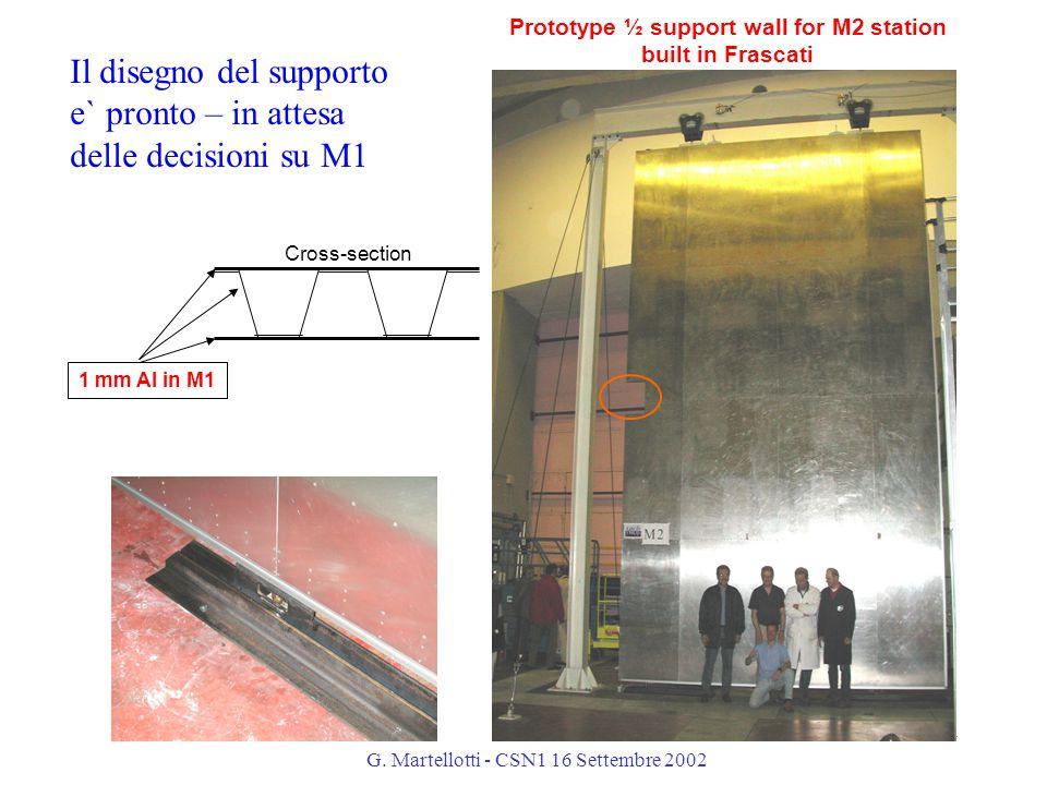 G. Martellotti - CSN1 16 Settembre 2002 44 Prototype ½ support wall for M2 station built in Frascati Cross-section 1 mm Al in M1 Il disegno del suppor