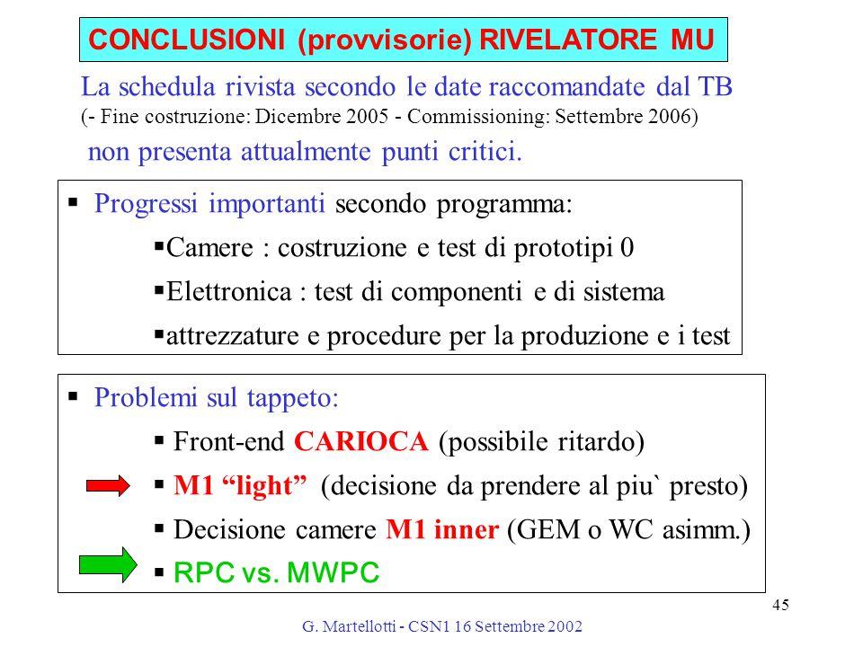 G. Martellotti - CSN1 16 Settembre 2002 45 La schedula rivista secondo le date raccomandate dal TB (- Fine costruzione: Dicembre 2005 - Commissioning:
