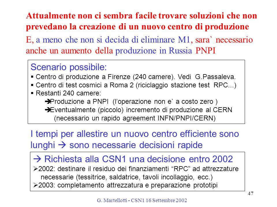 G. Martellotti - CSN1 16 Settembre 2002 47 E, a meno che non si decida di eliminare M1, sara` necessario anche un aumento della produzione in Russia P