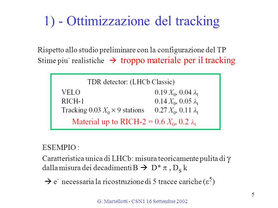 G. Martellotti - CSN1 16 Settembre 2002 5 1) - Ottimizzazione del tracking Rispetto allo studio preliminare con la configurazione del TP Stime piu` re