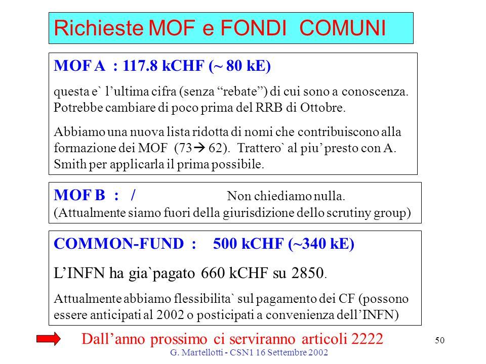 "G. Martellotti - CSN1 16 Settembre 2002 50 Richieste MOF e FONDI COMUNI MOF A : 117.8 kCHF (~ 80 kE) questa e` l'ultima cifra (senza ""rebate"") di cui"