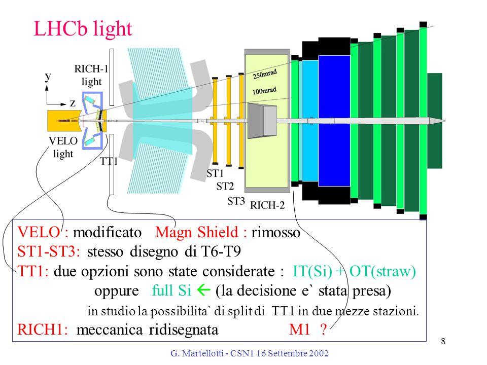 G. Martellotti - CSN1 16 Settembre 2002 8 VELO : modificato Magn Shield : rimosso ST1-ST3:stesso disegno di T6-T9 TT1: due opzioni sono state consider