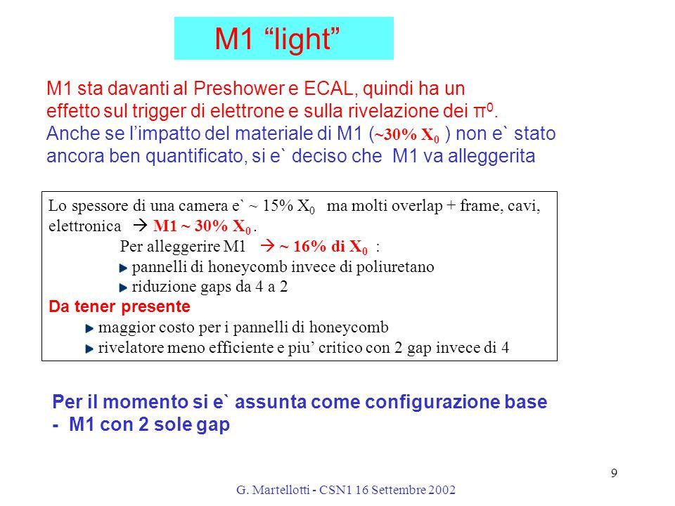 G. Martellotti - CSN1 16 Settembre 2002 9 Lo spessore di una camera e` ~ 15% X 0 ma molti overlap + frame, cavi, elettronica  M1 ~ 30% X 0. Per alleg