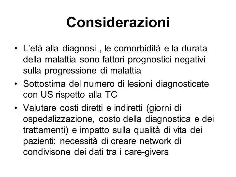 Considerazioni L'età alla diagnosi, le comorbidità e la durata della malattia sono fattori prognostici negativi sulla progressione di malattia Sottost