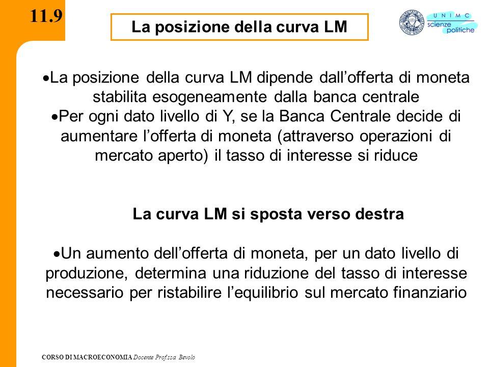 CORSO DI MACROECONOMIA Docente Prof.ssa Bevolo 11.9 La posizione della curva LM  La posizione della curva LM dipende dall'offerta di moneta stabilita