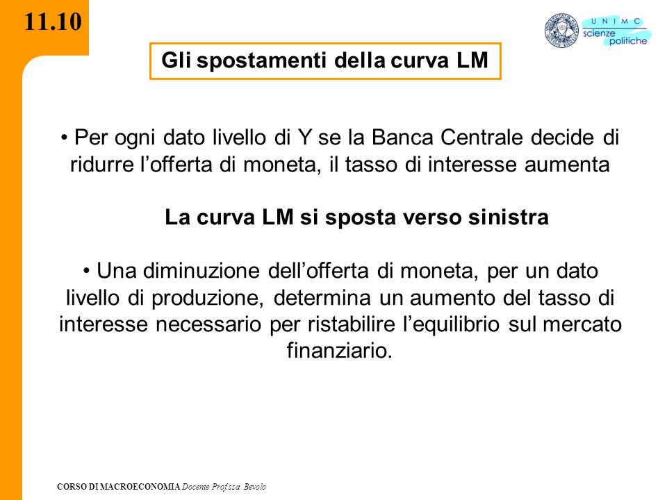 CORSO DI MACROECONOMIA Docente Prof.ssa Bevolo 11.10 Gli spostamenti della curva LM Per ogni dato livello di Y se la Banca Centrale decide di ridurre