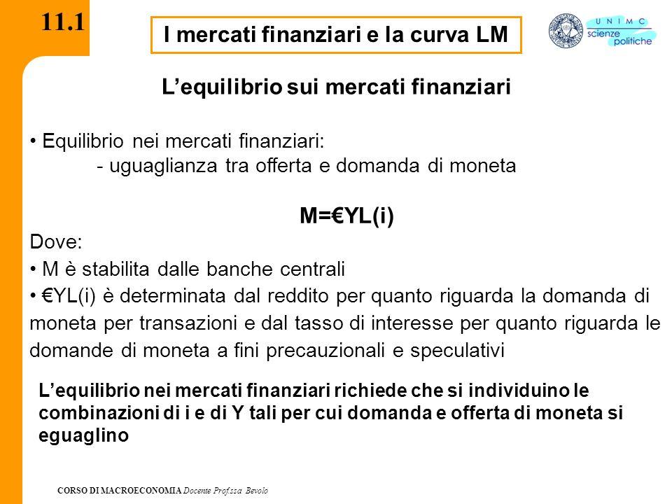 CORSO DI MACROECONOMIA Docente Prof.ssa Bevolo 11.1 I mercati finanziari e la curva LM L'equilibrio sui mercati finanziari Equilibrio nei mercati fina