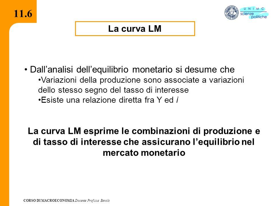 CORSO DI MACROECONOMIA Docente Prof.ssa Bevolo 11.7 La derivazione della curva LM La LM è inclinata positivamente Al crescere di Y deve crescere anche i per ripristinare l'equilibrio