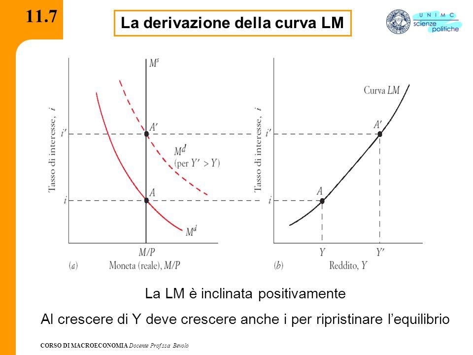 CORSO DI MACROECONOMIA Docente Prof.ssa Bevolo 11.8 Analisi della curva LM Solo i punti appartenenti alla LM individuano coppie di valori di Y e di i che assicurano l'equilibrio nel mercato finanziario Punti esterni alla LM rappresentano situazioni di squilibrio - In (A) M > M d Eccesso di liquidità Si acquistano titoli; il prezzo dei sale titoli sale scende Il tasso di interesse scende - In (B) M d > M Le scorte liquide sono insufficienti Si vendono titoli; il prezzo dei titoli scende sale Il tasso di interesse sale Situazioni di squilibrio vengono aggiustate con variazioni di i