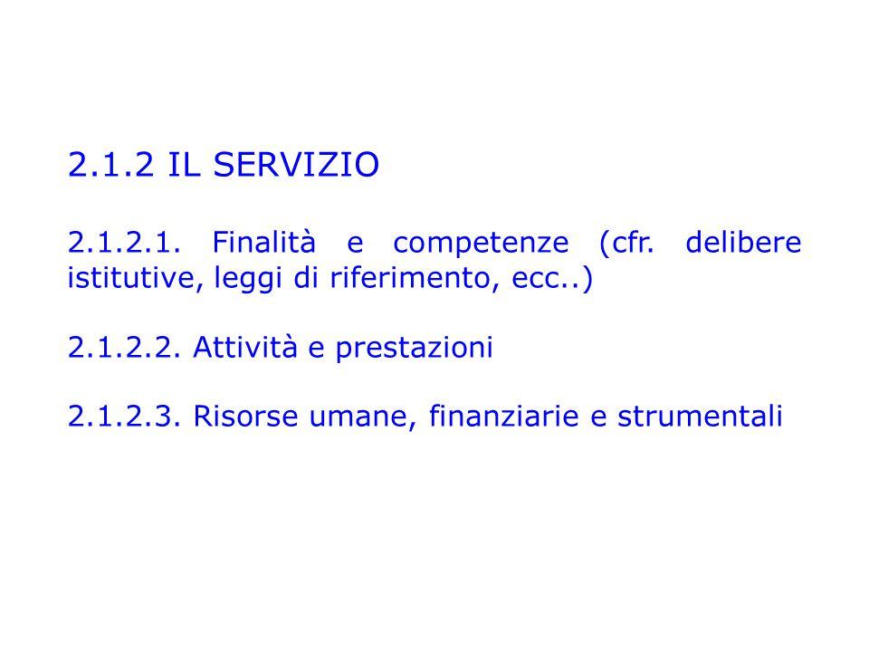 2.1.2 IL SERVIZIO 2.1.2.1. Finalità e competenze (cfr.