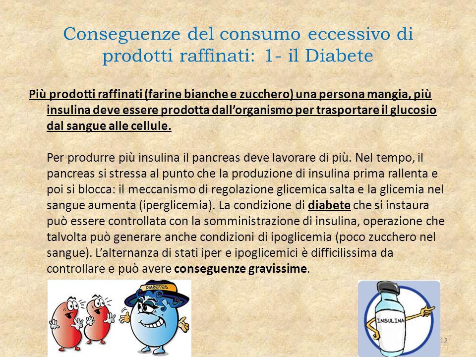 Conseguenze del consumo eccessivo di prodotti raffinati: 1- il Diabete Più prodotti raffinati (farine bianche e zucchero) una persona mangia, più insu