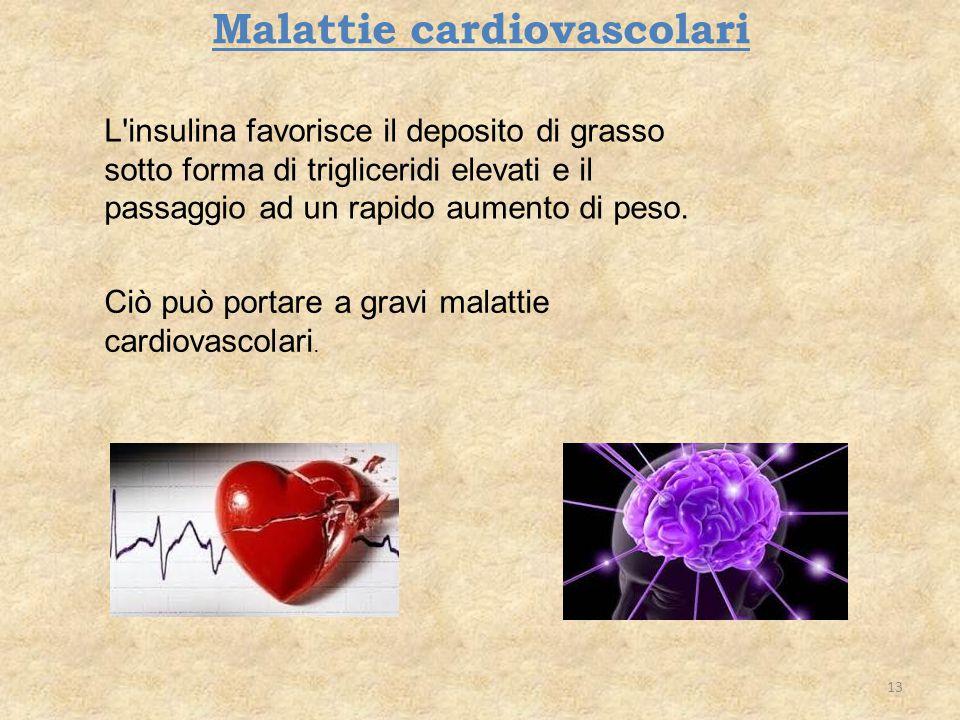 Malattie cardiovascolari L'insulina favorisce il deposito di grasso sotto forma di trigliceridi elevati e il passaggio ad un rapido aumento di peso. C