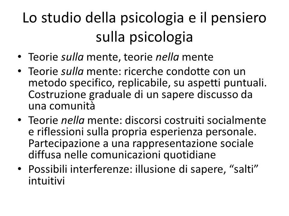 Lo studio della psicologia e il pensiero sulla psicologia Teorie sulla mente, teorie nella mente Teorie sulla mente: ricerche condotte con un metodo specifico, replicabile, su aspetti puntuali.