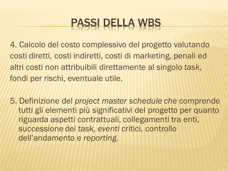 4. Calcolo del costo complessivo del progetto valutando costi diretti, costi indiretti, costi di marketing, penali ed altri costi non attribuibili dir