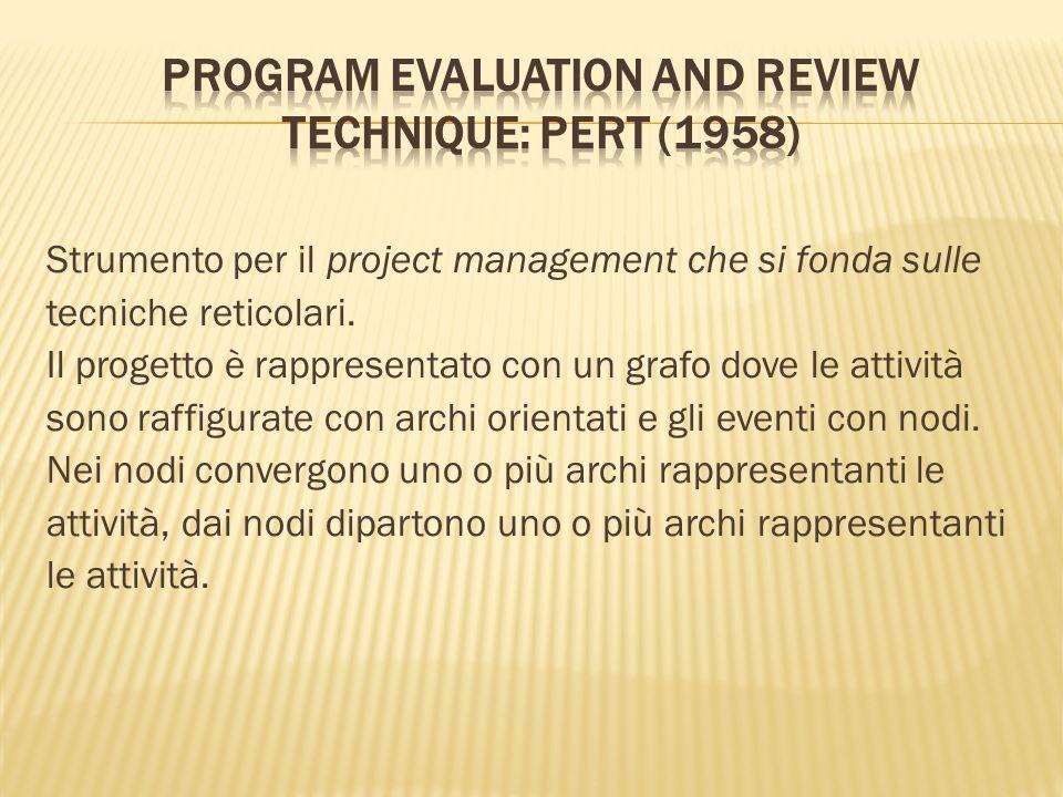 Strumento per il project management che si fonda sulle tecniche reticolari.