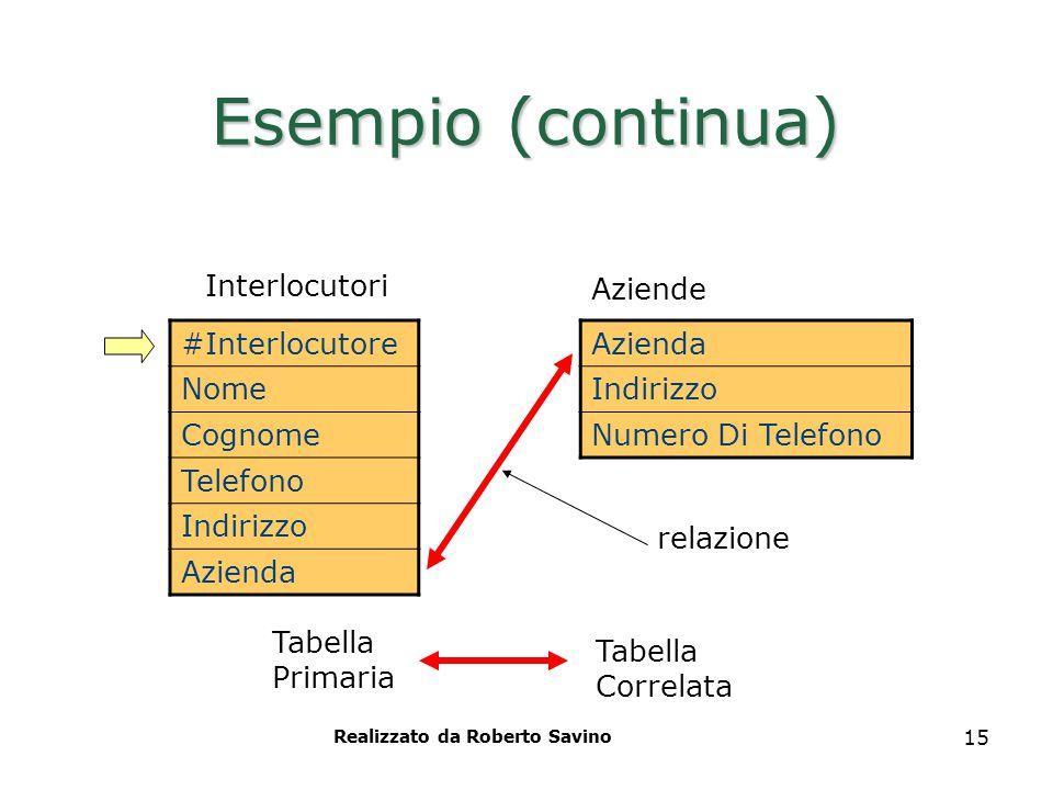 Realizzato da Roberto Savino 15 Esempio (continua) #Interlocutore Nome Cognome Telefono Indirizzo Azienda Indirizzo Numero Di Telefono Interlocutori A