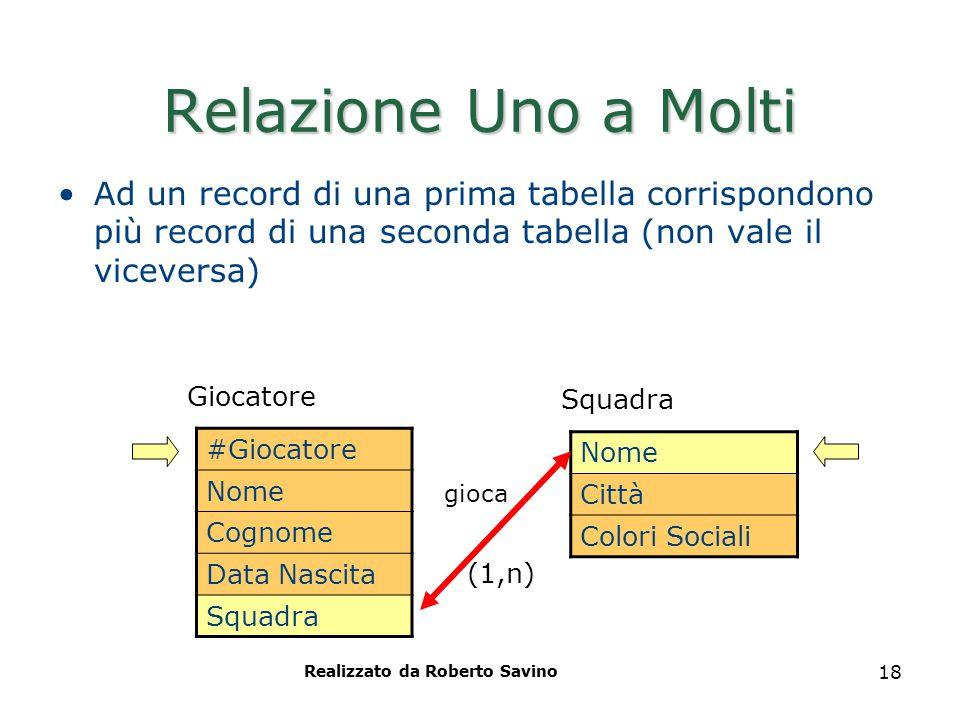 Realizzato da Roberto Savino 18 Relazione Uno a Molti Ad un record di una prima tabella corrispondono più record di una seconda tabella (non vale il v