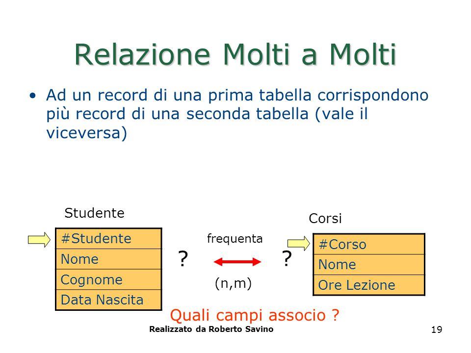 Realizzato da Roberto Savino 19 Relazione Molti a Molti Ad un record di una prima tabella corrispondono più record di una seconda tabella (vale il vic