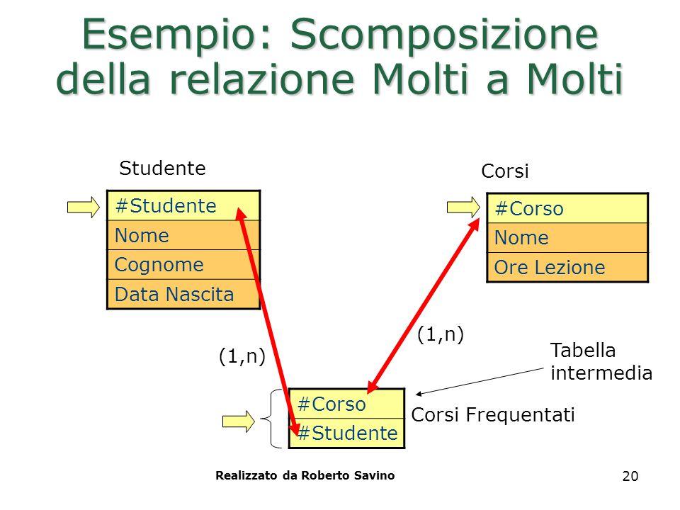 Realizzato da Roberto Savino 20 Esempio: Scomposizione della relazione Molti a Molti #Studente Nome Cognome Data Nascita Studente #Corso #Studente Cor