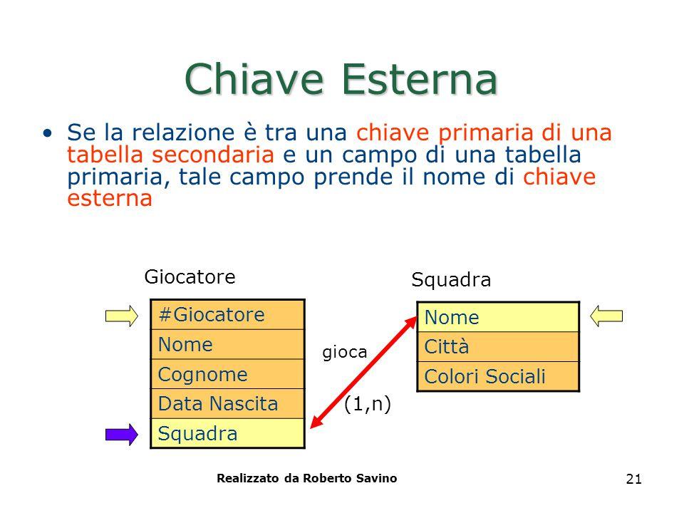 Realizzato da Roberto Savino 21 Chiave Esterna Se la relazione è tra una chiave primaria di una tabella secondaria e un campo di una tabella primaria,